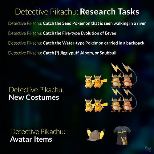 Niantic Announces Detective Pikachu And Pokemon Go Cross Promotion